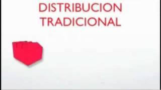 PLAN DE NEGOCIOS AMWAY-BUENISIMO