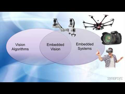 Introduction to Embedded Vision