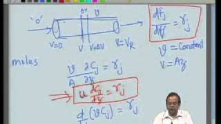 Mod-02 Lec-07 Chemical Reactor Design