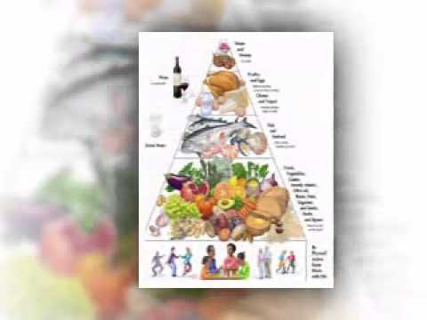 Video of Mediterranean Diet Meltdown