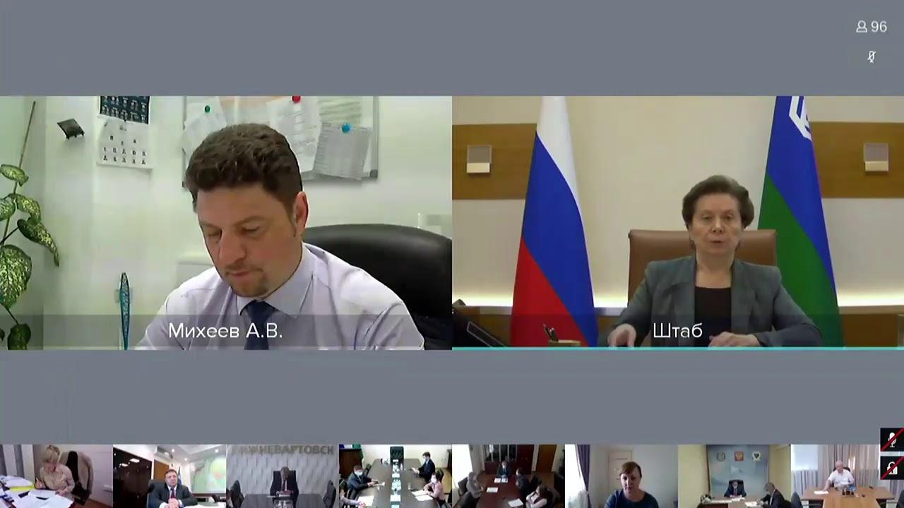 Заседание Инвестиционного совета от 27 июля 2020 года
