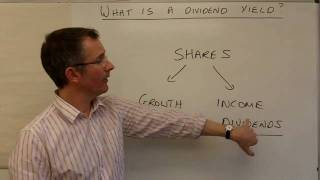 What is a dividend yield? - MoneyWeek Investment Tutorials