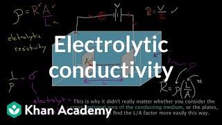 Electrolytic conductivity | Circuits | Physics | Khan Academy
