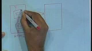 Lecture -25 Javascript -Part :I