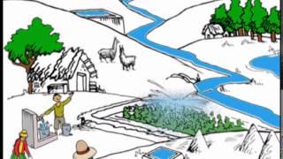 Conociendo nuestros espacios de vida - Cuencas Hidrográficas de Bolivia