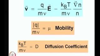 Mod-01 Lec-38 Diffusion In Plasma