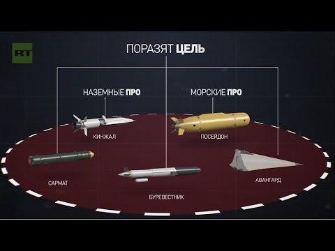 Выбраны имена новейшему российскому вооружению - DomaVideo.Ru