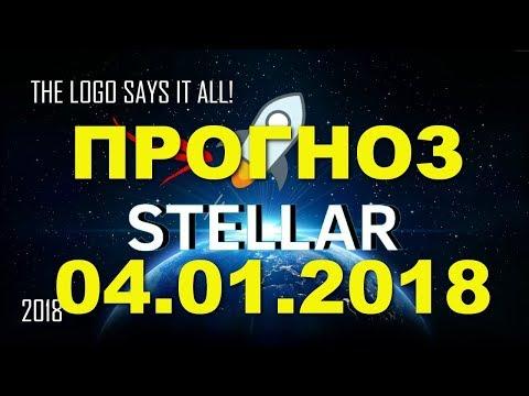 XLM/USD - Stellar Lumens прогноз цены / график цены на 4.01.2018 / 4 января 2018 года