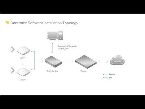 Video: Guia Instalación EAP