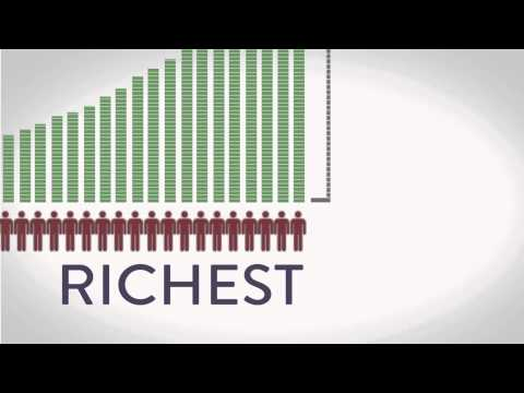 wealth - The extreme truth about how wealth is divided globally. There's a version with a better map here http://youtu.be/DJtOhfpGlZ8. We couldn't replace the origina...