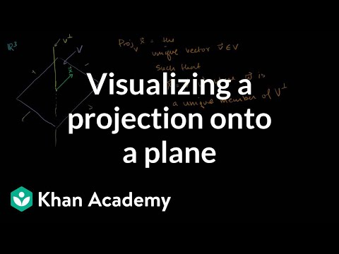 Visualizing A Projection Onto Plane Video