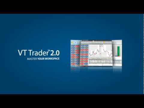 VT Trader™ to Return as a Live Trading Platform for Forex Traders