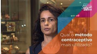 Qual o método contraceptivo mais utilizado?