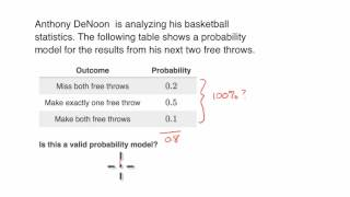 Worked examples on identifying valid discrete probability distributions.