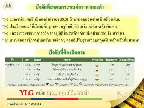 YLG NightUpdate 17-07-15