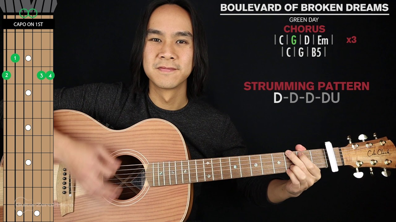 Boulevard of Broken Dreams ACOUSTIC Guitar Cover Green Day 🎸|Tabs + Chords|