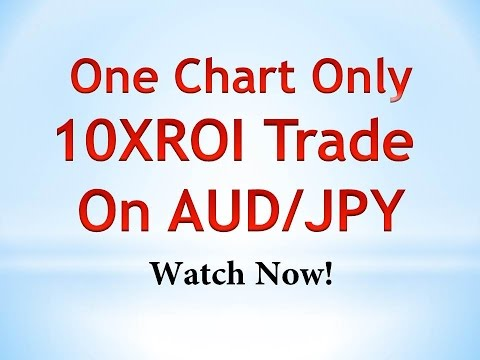 Pure Price Action: Technical Analysis for 10XROI Trade: Aud/Jpy (видео)