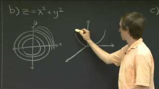 Level Curves | MIT 18.02SC Multivariable Calculus, Fall 2010