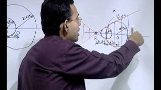 Mod-01 Lec-06 Classification Of Partial Differential Equations And Physical Behaviour (Contd.)