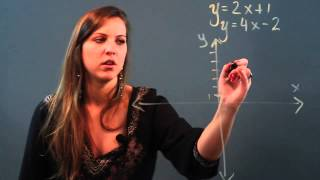 How to Solve Systems of Linear Equations & Inequalities by Usi...