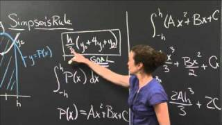 Explanation Of Simpson's Rule | MIT 18.01SC Single Variable Calculus, Fall 2010