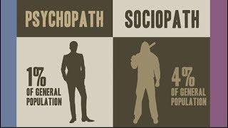 Video Jordan Peterson: Antisocial psy.cho.pathic males MP3, 3GP, MP4, WEBM, AVI, FLV Agustus 2019