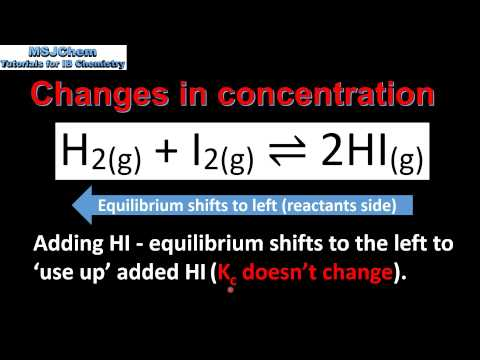 7.1 Le Chatelier's principle (concentration and pressure) SL