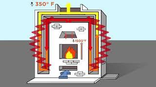 How a Masonry Heater Works
