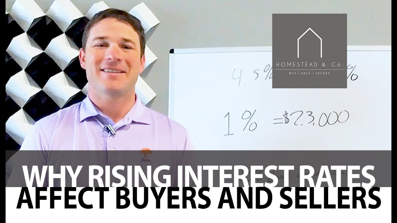 How Rising Interest Rates Affect Homebuyers and Sellers