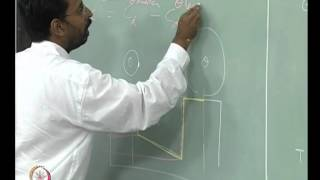 Mod-01 Lec-20 Precipitate Coarsening, Stability Of A Phase, Spinodal Decomposition