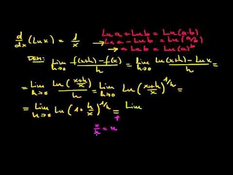 Aprender a Derivar 9/12.Demostración y justificación de Derivada(LnX)=1/X.