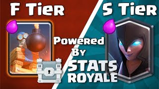 Clyde's Card Tier List continues in the next episode of Exploring the Meta with KairosTime. Come find out which cards are the BEST and which cards are the WORST in the competitive tournament meta right now! Card Usage and Win Rates are provided by www.statsroyale.com.Upvote this reddit post: https://redd.it/6f84zr This Tier List can also be found at http://clashroyalearena.com/guides/best-cards-worst-cards Clyde's Tier List V14 can be found here: https://redd.it/63xrbpVideo Strategy Guides to Clash Royale:How to Manage Elixir - Basic & Advanced Tech - https://youtu.be/RuQNP_M-t88How to Learn Every Deck - Deck Building Fundamentals - https://youtu.be/5ow3wsCMbm0How to Counter Every Deck - Two Triangle Theory - https://youtu.be/RuVw9Njv_eAWhile the meta has been becoming increasingly fluid in Clash Royale, there are definitely still some cards that seem to be better than the rest. Come find out which cards are S Tier, A Tier, B Tier, C Tier, D Tier, and F Tier. Think you know which go where? Leave a comment below!Join the Kairos Kingdom Discord Server for interaction with fellow KairosTime fans, and to be a part of a great atmosphere: https://discord.io/kairoskingdom The Kairos Kingdom is a network of clans led by KairosTime that boasts an amazing atmosphere of positivity and activity! If you want to be part of the Kairos Kingdom, complete an application here: https://goo.gl/forms/NQEehoBRTtoRn0Xo1 Check me out at the following places:Facebook Page: https://www.facebook.com/KairosTimeGaming/Facebook Account: https://www.facebook.com/kairostime.gaming.3Twitter: https://twitter.com/KairosTime0Instagram: https://www.instagram.com/kairostime_gaming/Background Music:0:10 - https://www.youtube.com/watch?v=N9RmlH2Yx8M2:57 - https://www.youtube.com/watch?v=8h-fqAnIn0A6:41 - https://www.youtube.com/watch?v=2N4t_kChuiU10:27 - https://www.youtube.com/watch?v=TrP2lxjLFgEBrand and Logo Designer: www.missydorius.comThis content is not affiliated with, endorsed, sponsored, or specifically approved by Supercell and Supercell is not responsible for it. For more information see Supercell's Fan Content Policy: www.supercell.com/fan-content-policy