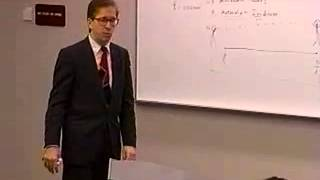 Principles Of Macroeconomics: Lecture 9 - Supply And Demand 3