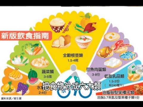 年節後的減重飲食