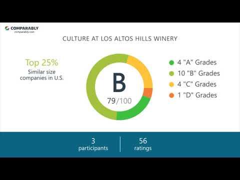 Working at Los Altos Hills Winery - May 2018