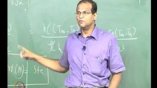 Mod-01 Lec-46 Conduction With Change Of Phase Contd...