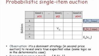 Revenue Maximization in Probabilistic Single-Item Auctions via Signaling - Michal Feldman