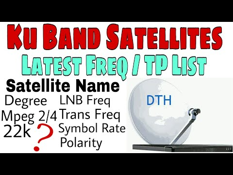 Ku band Satellites Full Frequency Or TP list 2018 | ku band channels| ka band| fta satellite
