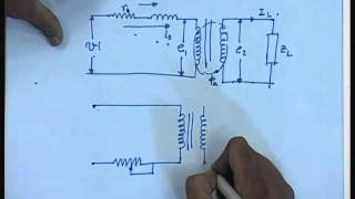 Mod-01 Lec-09 Lecture-09-Harmonics And Switching Transients In Single Phase Transformers