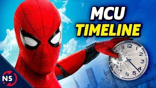 MORE FROM OWEN: How Marvel Studios Brought SPIDER-MAN Home 👉 https://www.youtube.com/watch?v=0sc-hhKC6WkSUBSCRIBE and hit that bell! 👉🔔 http://nerdsyn.cc/_SUBSCRIBE_Spider-Man: Homecoming features an 8-year time jump after Marvel's first Avengers film from 2012. Where most of the MCU tries to take place in real time, this timeline accidentally sets Spider-Man Homecoming in the future. Or does it? Owen from Owen Likes Comics stops by to decode and explain the timeline Marvel Cinematic Universe.Please consider supporting our videos on Patreon❤️ https://www.patreon.com/NerdSync ❤️———MORE MARVEL VIDEOS———How MARVEL Needs to Use THANOS in Avengers INFINITY WAR (Teaser Footage Theory)▶ https://youtu.be/E4LRripX2rs?list=PLPEShH2LWsQApc4mm3_KFm8pxngvlaaVkMarvel Theory: How the MCU Could Fail...▶ https://youtu.be/O6BM4HcRlk4?list=PLPEShH2LWsQApc4mm3_KFm8pxngvlaaVkMore from Owen Likes Comics!▶ https://www.youtube.com/watch?v=0sc-hhKC6Wk————ABOUT NERDSYNC————Comic books are an incredible medium filled with the amazing adventures of fantastic superheroes, but they are also much more than just stories on a page. We here at NerdSync see comics as a tool that can help teach us about the world we live in! Join us each week as we explore fascinating topics that range from science, history, philosophy, culture, and art, making complex ideas a little more accessible through the heroes and villains from Marvel, DC Comics, and more, you wonderful nerd!Hosted by Scott Niswander (@ScottNiswander)NERDSYNC SIDEKICK: Our second channel!▶ https://www.youtube.com/channel/UClYvcNvXVtOjAw4Ykq3lpKATWITTER: http://nerdsyn.cc/followNSFACEBOOK: http://nerdsyn.cc/likeNSINSTAGRAM: https://www.instagram.com/nerdsync/SUBREDDIT: https://www.reddit.com/r/NerdSync/