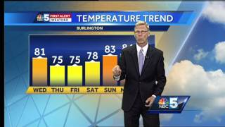 Sun returns and our temperatures will riseSubscribe to WPTZ on YouTube now for more: http://bit.ly/1e9vG0jGet more Burlington/Plattsburgh news: http://wptz.comLike us: http://facebook.com/5WPTZFollow us: http://twitter.com/WPTZGoogle+: https://plus.google.com/+WPTZ