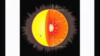 Survey Of Astronomy: Lecture 16 - Our Sun I
