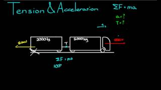 See more videos at:http://talkboard.com.au/In this video, we look at how to find the tension force between loads on an accelerating truck.