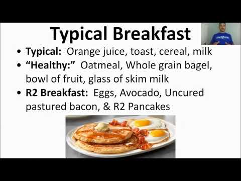 Breakfast of Champions: What To Eat in the Morning
