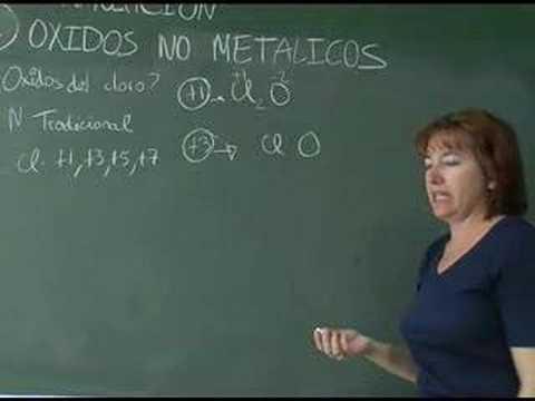 Vídeos Educativos.,Vídeos:Óxidos no metálicos