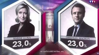 Video Résultat du 1er tour de l'élection présidentielle française 2017 - TF1 MP3, 3GP, MP4, WEBM, AVI, FLV Mei 2017