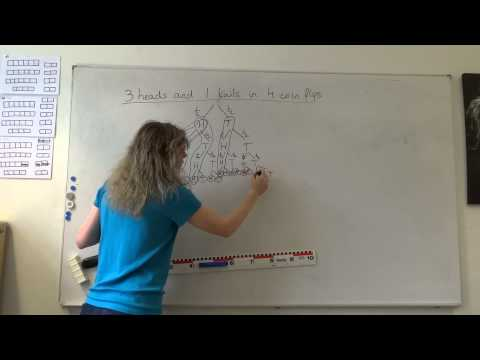 Probability flipping coins 3 heads and 1 tail - summary