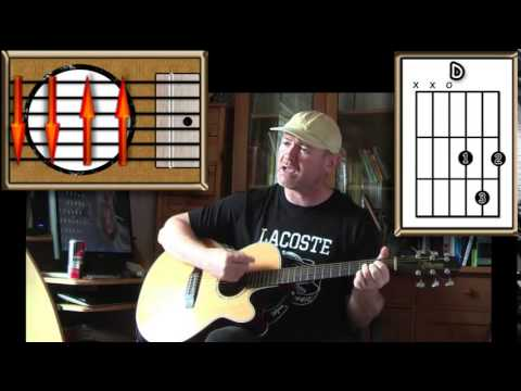 Stand By Me – Oasis – Acoustic Guitar Lesson