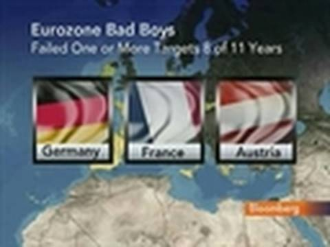 Euro-Area Countries Failed Fiscal Goals 57% of Time: Video