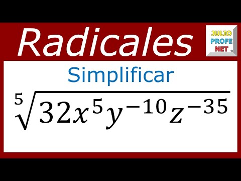 Vídeos Educativos.,Vídeos:Radical con exponentes negativos